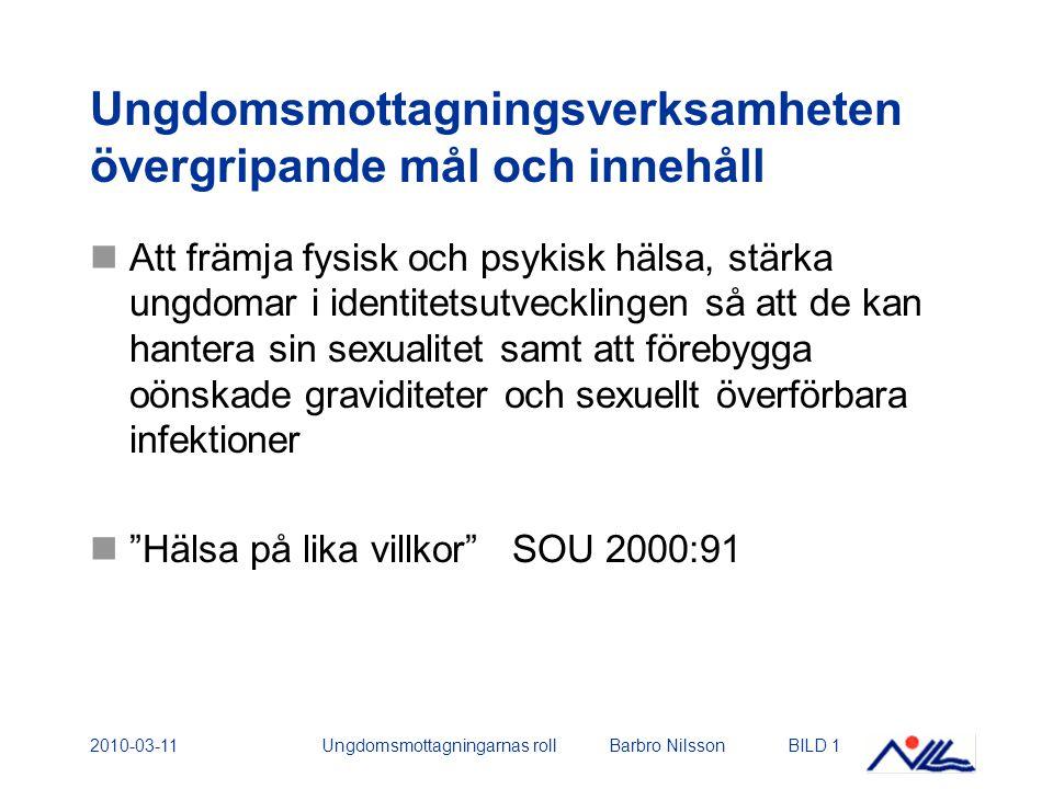 2010-03-11Ungdomsmottagningarnas roll Barbro NilssonBILD 1 Ungdomsmottagningsverksamheten övergripande mål och innehåll Att främja fysisk och psykisk hälsa, stärka ungdomar i identitetsutvecklingen så att de kan hantera sin sexualitet samt att förebygga oönskade graviditeter och sexuellt överförbara infektioner Hälsa på lika villkor SOU 2000:91