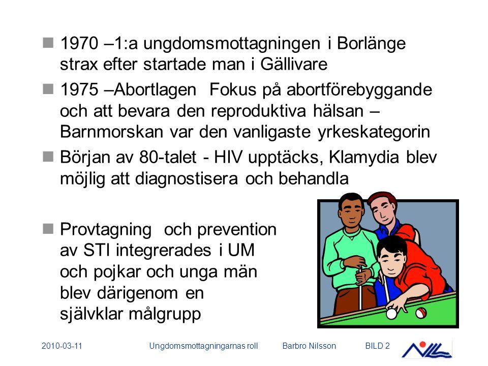 2010-03-11Ungdomsmottagningarnas roll Barbro NilssonBILD 2 1970 –1:a ungdomsmottagningen i Borlänge strax efter startade man i Gällivare 1975 –Abortlagen Fokus på abortförebyggande och att bevara den reproduktiva hälsan – Barnmorskan var den vanligaste yrkeskategorin Början av 80-talet - HIV upptäcks, Klamydia blev möjlig att diagnostisera och behandla Provtagning och prevention av STI integrerades i UM och pojkar och unga män blev därigenom en självklar målgrupp