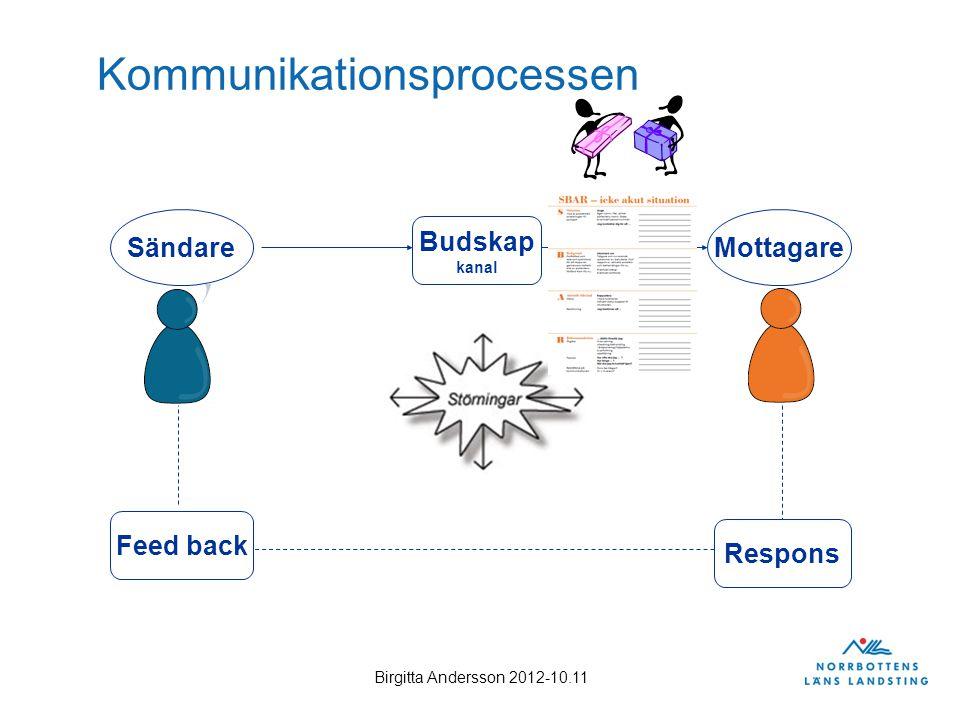 Birgitta Andersson 2012-10.11 Kommunikationsprocessen SändareMottagare Budskap kanal Respons Feed back