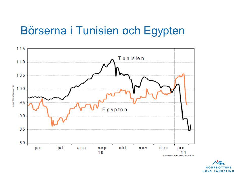 Börserna i Tunisien och Egypten