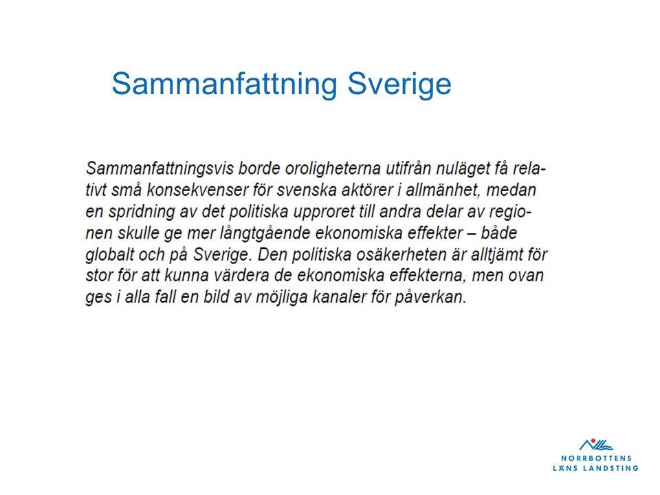 Sammanfattning Sverige
