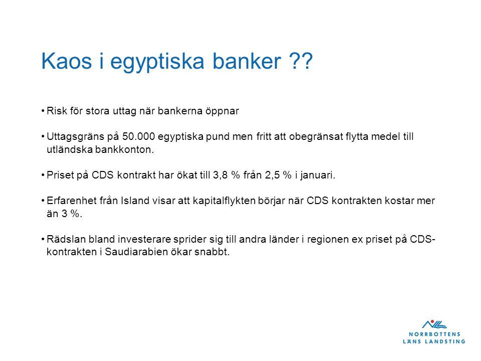 Kaos i egyptiska banker ?.
