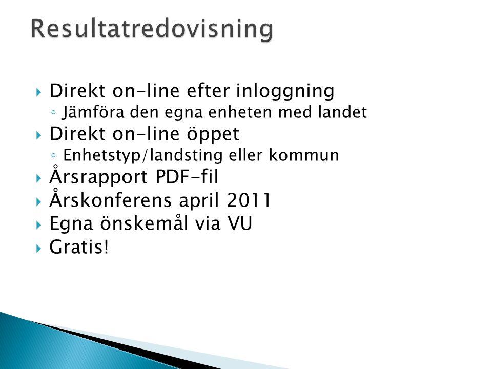 Direkt on-line efter inloggning ◦ Jämföra den egna enheten med landet  Direkt on-line öppet ◦ Enhetstyp/landsting eller kommun  Årsrapport PDF-fil