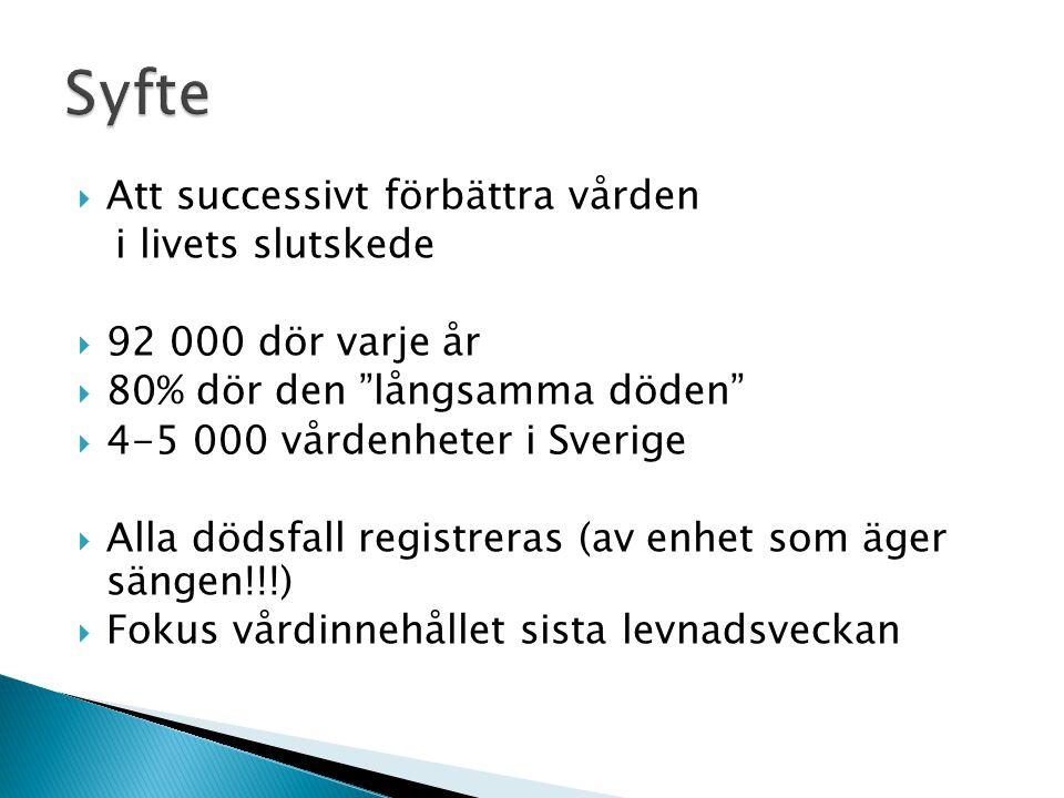 """ Att successivt förbättra vården i livets slutskede  92 000 dör varje år  80% dör den """"långsamma döden""""  4-5 000 vårdenheter i Sverige  Alla döds"""