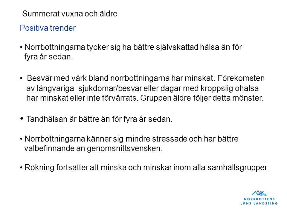 Summerat vuxna och äldre Positiva trender Norrbottningarna tycker sig ha bättre självskattad hälsa än för fyra år sedan.