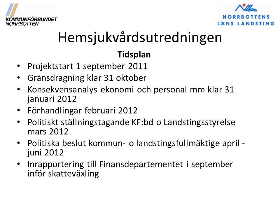 Hemsjukvårdsutredningen Tidsplan Projektstart 1 september 2011 Gränsdragning klar 31 oktober Konsekvensanalys ekonomi och personal mm klar 31 januari