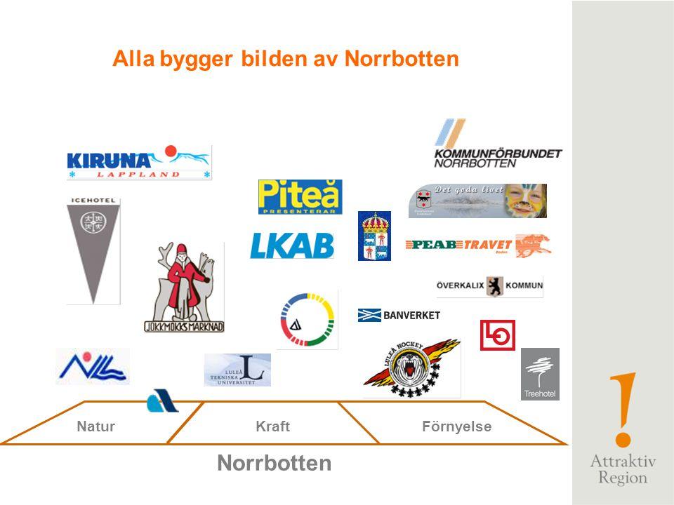 Norrbotten Alla bygger bilden av Norrbotten KraftFörnyelseNatur