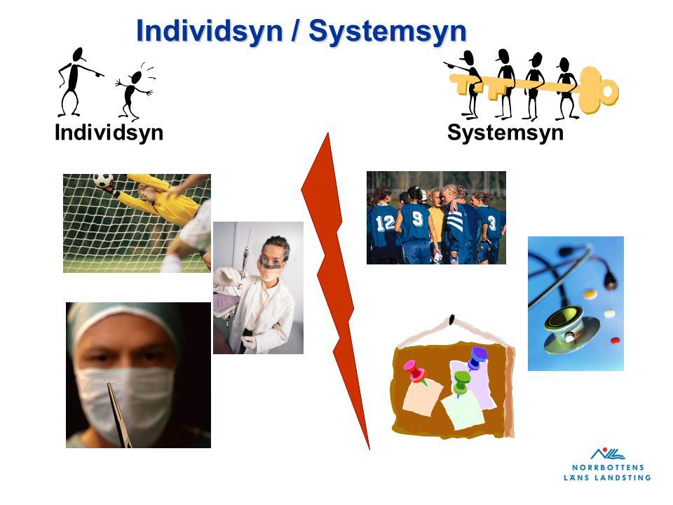 Individsyn / Systemsyn Individsyn Systemsyn