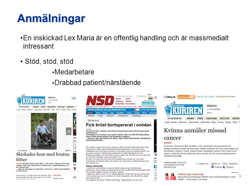 Anmälningar En inskickad Lex Maria är en offentlig handling och är massmedialt intressant Stöd, stöd, stöd Medarbetare Drabbad patient/närstående