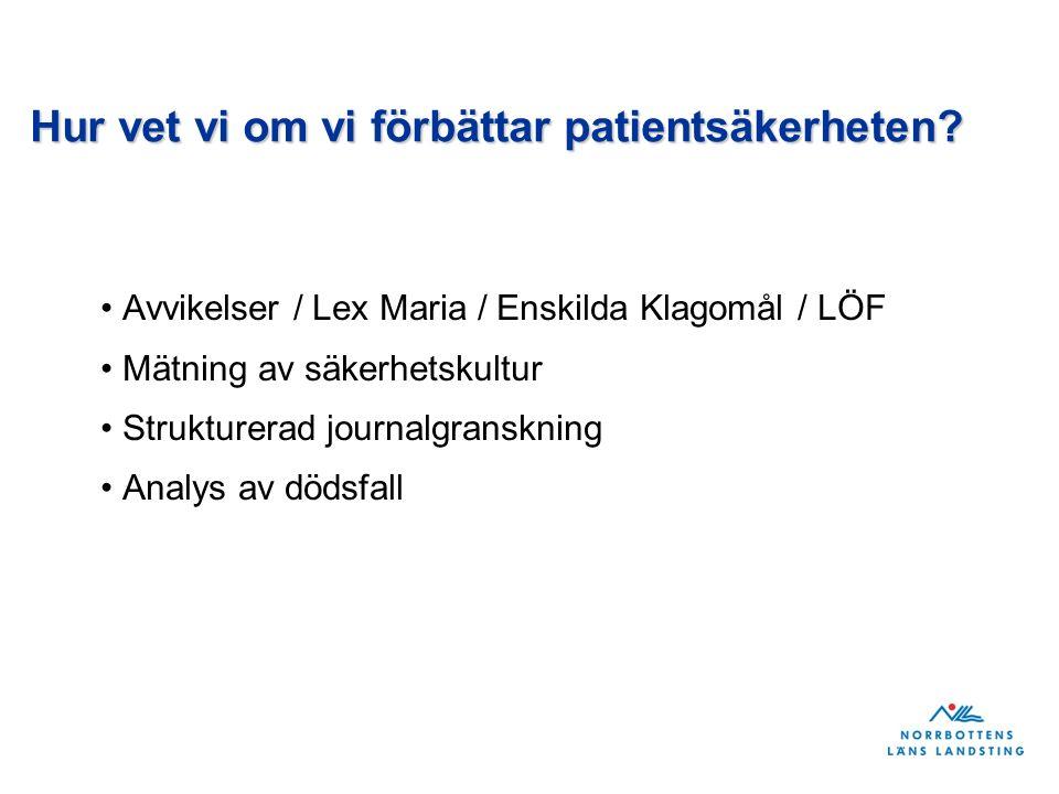Hur vet vi om vi förbättar patientsäkerheten? Avvikelser / Lex Maria / Enskilda Klagomål / LÖF Mätning av säkerhetskultur Strukturerad journalgranskni