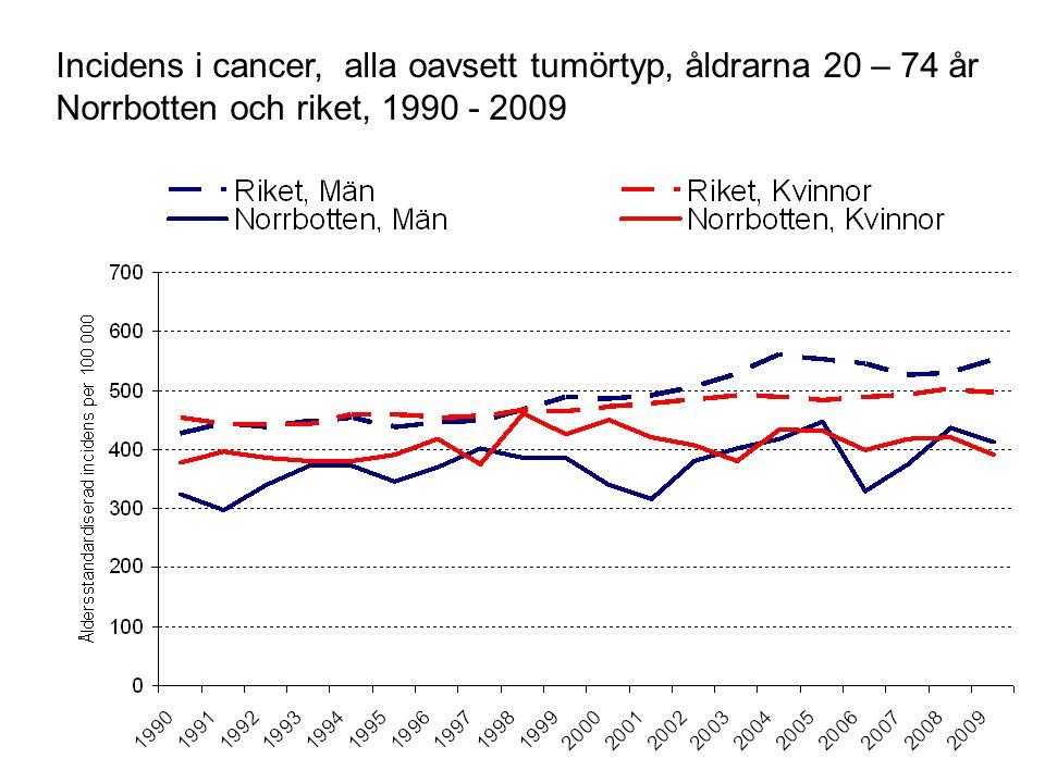 Bra/ganska bra självrapporterat hälsotillstånd, år 2010 MÄN KVINNOR Andel i procent