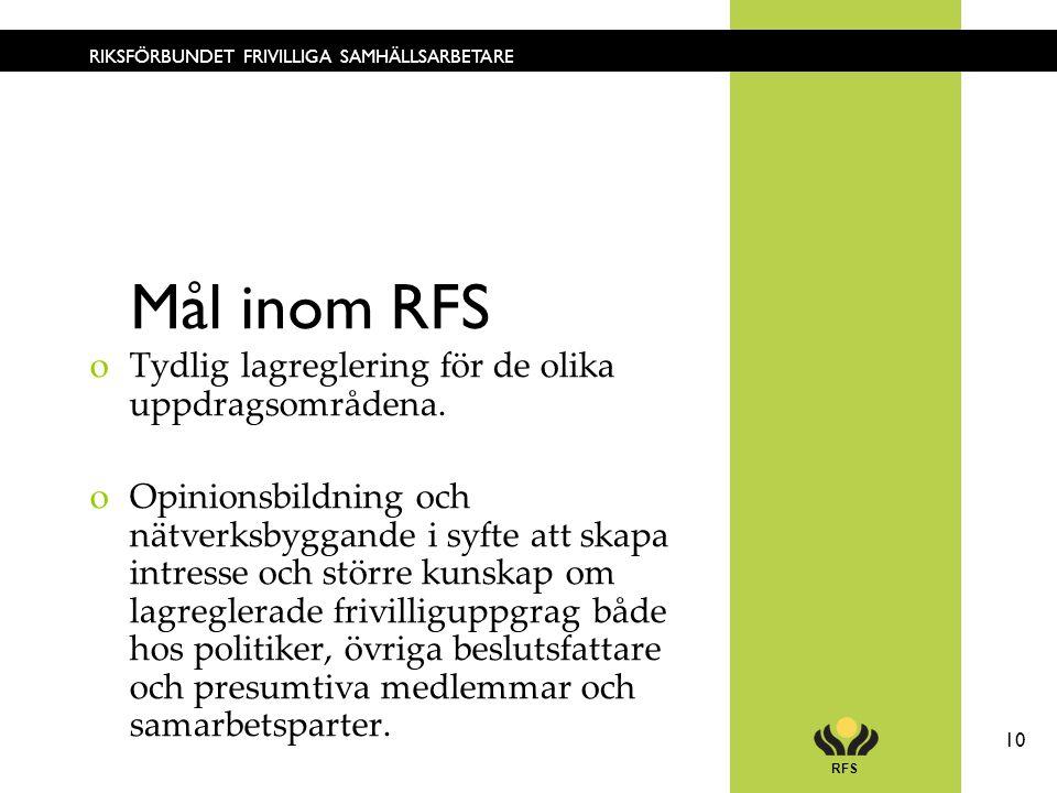 RFS 10 RIKSFÖRBUNDET FRIVILLIGA SAMHÄLLSARBETARE Mål inom RFS oTydlig lagreglering för de olika uppdragsområdena. oOpinionsbildning och nätverksbyggan