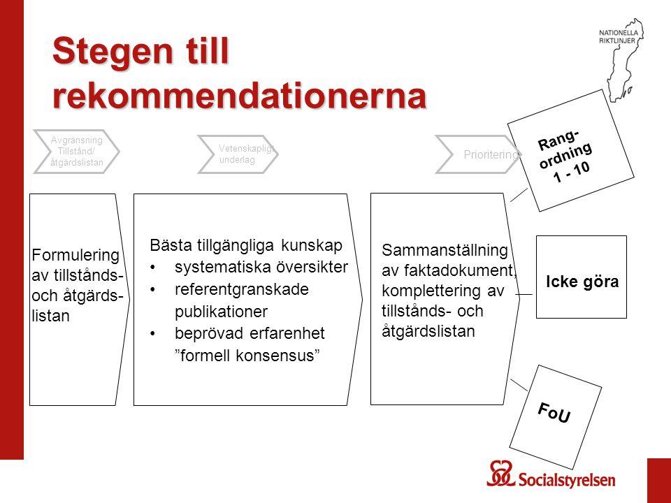 Stegen till rekommendationerna Formulering av tillstånds- och åtgärds- listan Bästa tillgängliga kunskap systematiska översikter referentgranskade pub