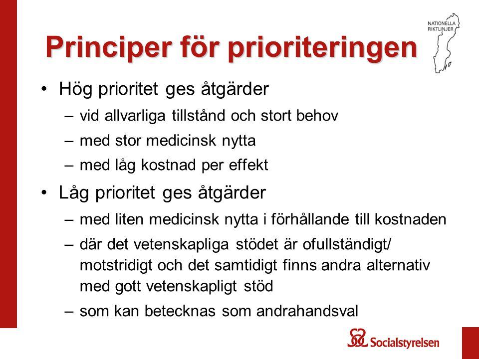 Principer för prioriteringen Hög prioritet ges åtgärder –vid allvarliga tillstånd och stort behov –med stor medicinsk nytta –med låg kostnad per effek