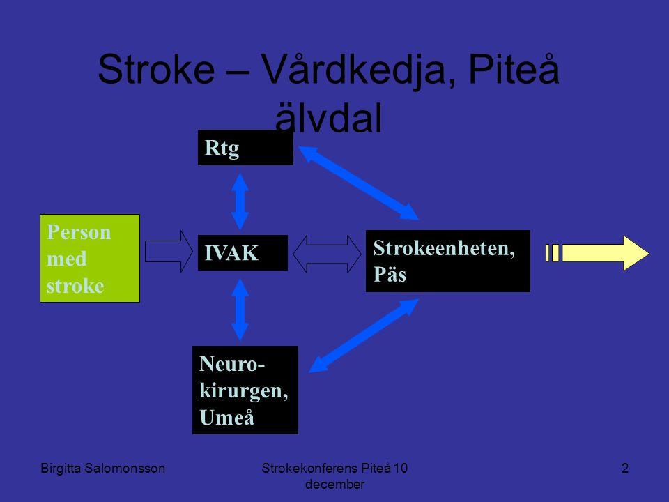 Birgitta SalomonssonStrokekonferens Piteå 10 december 2 Stroke – Vårdkedja, Piteå älvdal Person med stroke IVAK Rtg Neuro- kirurgen, Umeå Strokeenheten, Päs
