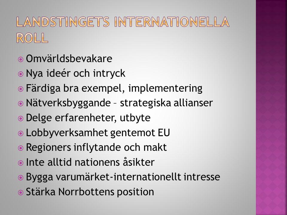  Omvärldsbevakare  Nya ideér och intryck  Färdiga bra exempel, implementering  Nätverksbyggande – strategiska allianser  Delge erfarenheter, utbyte  Lobbyverksamhet gentemot EU  Regioners inflytande och makt  Inte alltid nationens åsikter  Bygga varumärket-internationellt intresse  Stärka Norrbottens position