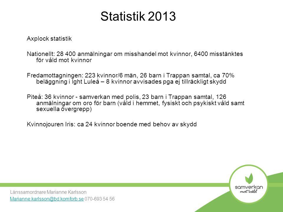 Statistik 2013 Axplock statistik Nationellt: 28 400 anmälningar om misshandel mot kvinnor, 6400 misstänktes för våld mot kvinnor Fredamottagningen: 22
