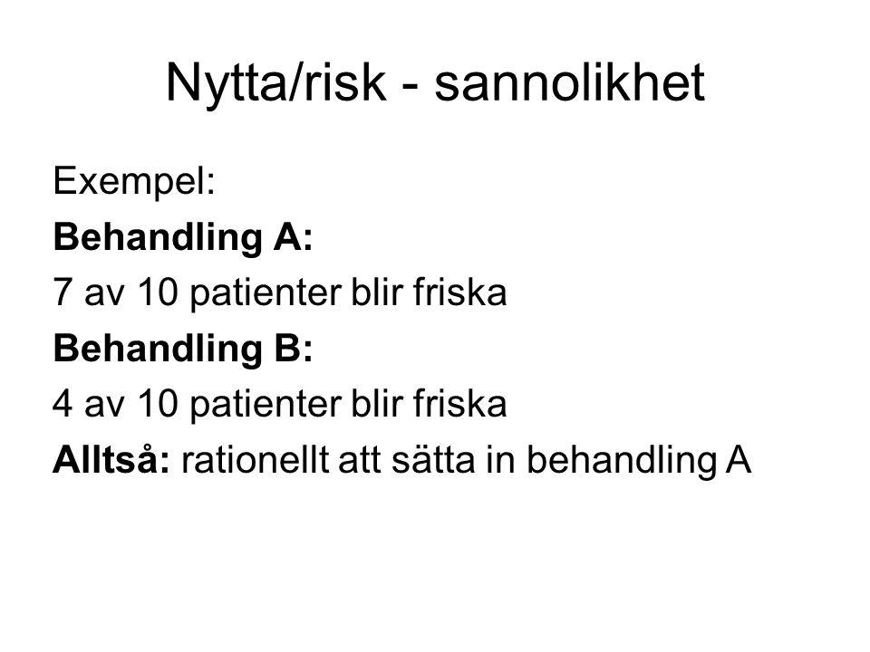 Nytta/risk - sannolikhet Exempel: Behandling A: 7 av 10 patienter blir friska Behandling B: 4 av 10 patienter blir friska Alltså: rationellt att sätta in behandling A