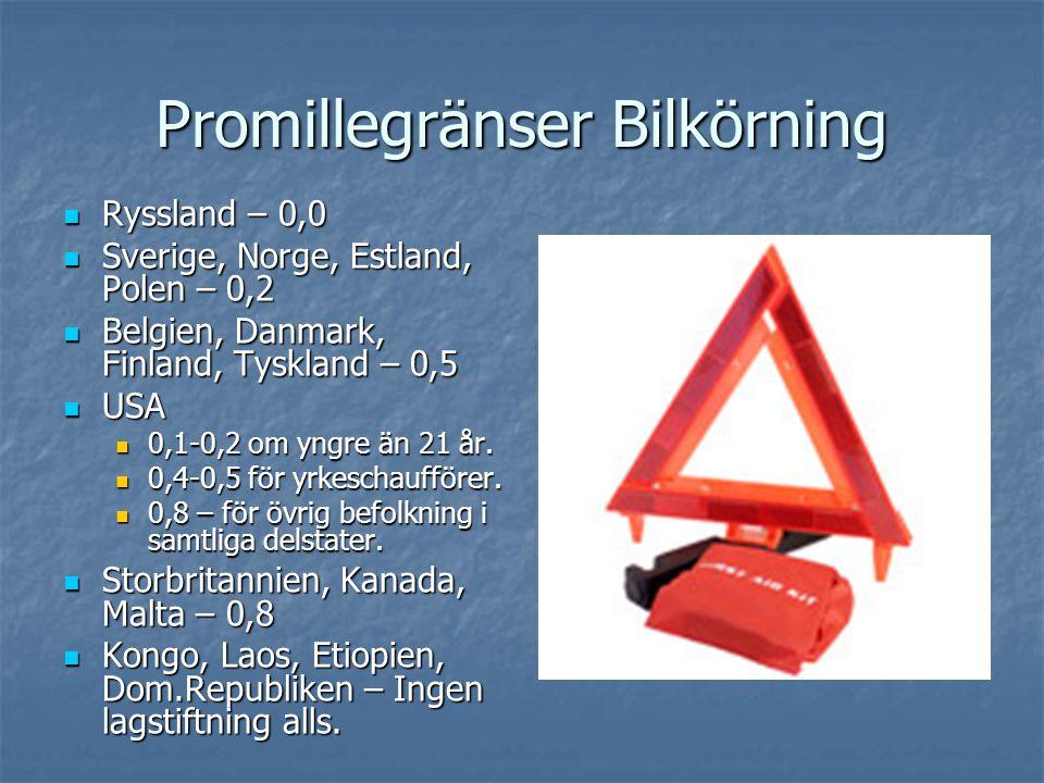 Promillegränser Bilkörning Ryssland – 0,0 Ryssland – 0,0 Sverige, Norge, Estland, Polen – 0,2 Sverige, Norge, Estland, Polen – 0,2 Belgien, Danmark, F