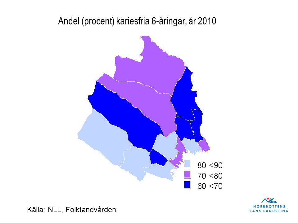 Utvecklingen av tonårsaborter, åren 1995 – 2009, Norrbotten och riket.