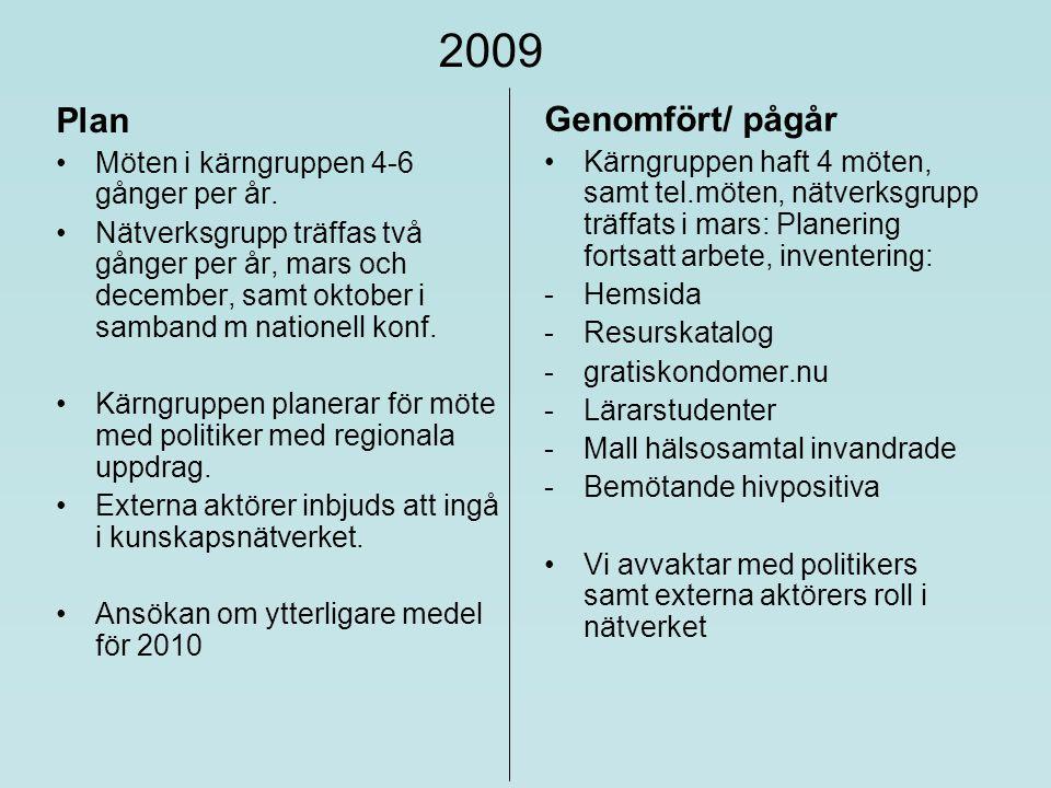 2009 Plan Möten i kärngruppen 4-6 gånger per år. Nätverksgrupp träffas två gånger per år, mars och december, samt oktober i samband m nationell konf.