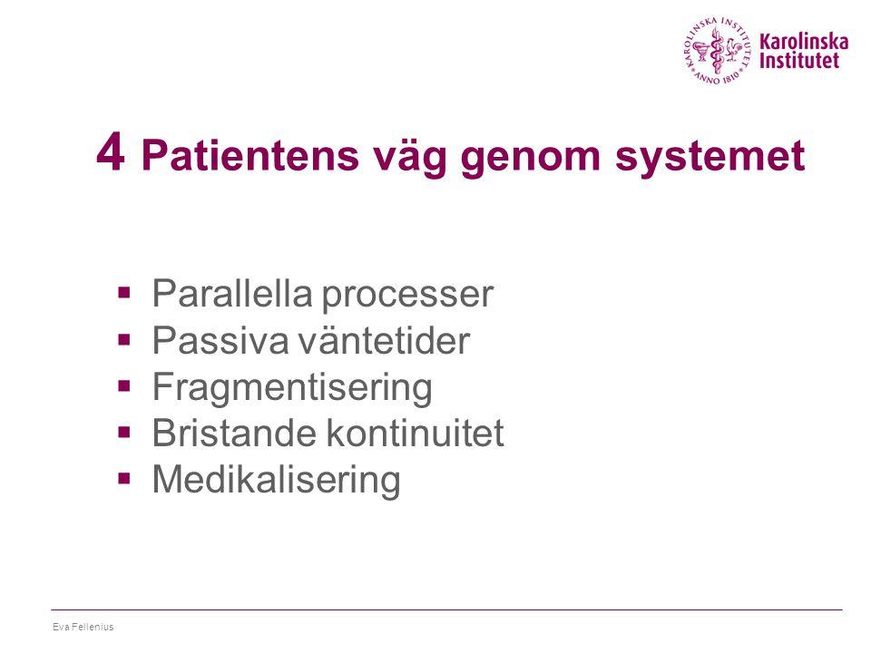 Eva Fellenius Samverkan Av de intervjuade nämner:  57% inte arbetsgivare  83% inte FHV  23% inte sjukhusvård  38% inte andra vårdyrken än läkare