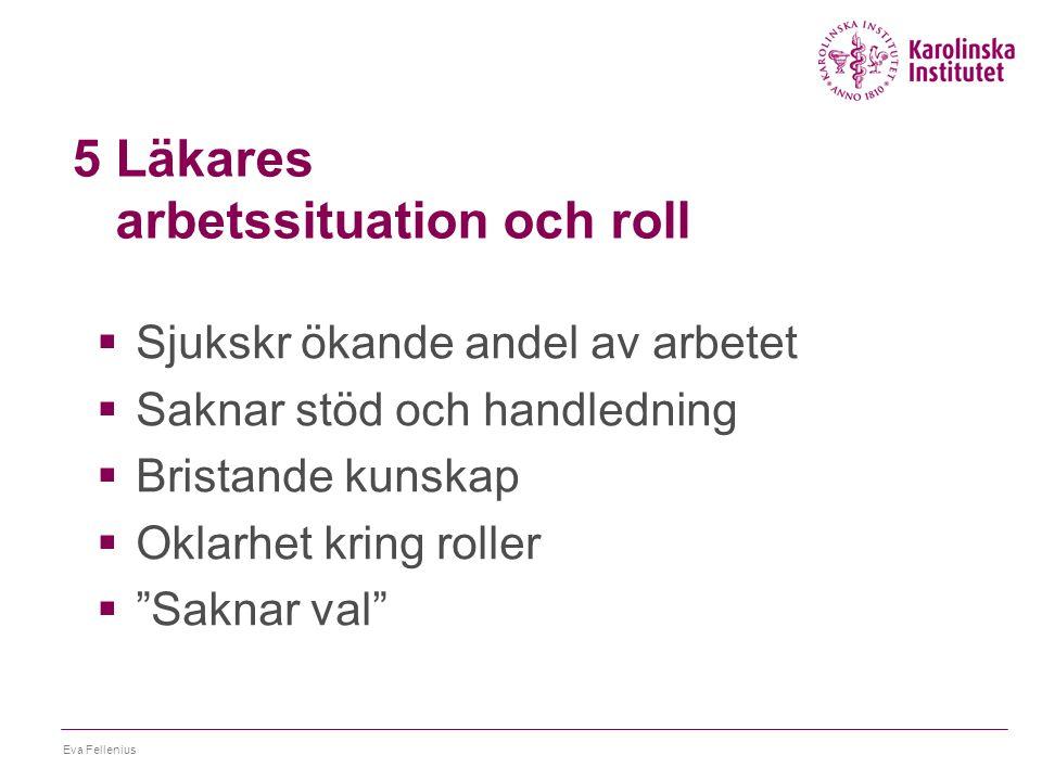 Eva Fellenius Bedöms ge sjukskrivningsfrågan hög prioritet (%) Nivå 1Nivå 2Nivå 3 Ja894314 Nej63472 Oklart52314