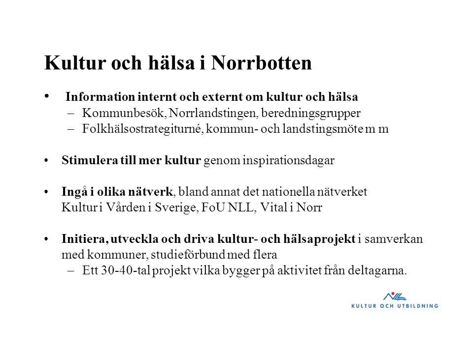 Kultur och hälsa i Norrbotten Information internt och externt om kultur och hälsa –Kommunbesök, Norrlandstingen, beredningsgrupper –Folkhälsostrategit