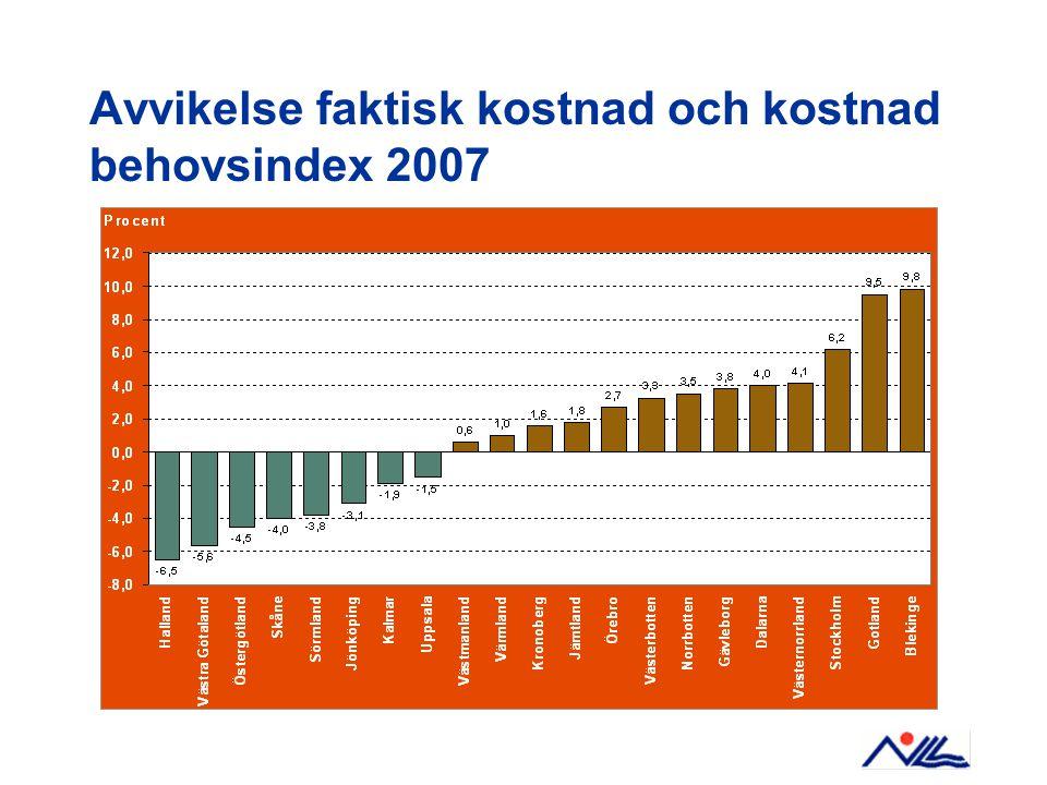 Avvikelse faktisk kostnad och kostnad behovsindex 2007
