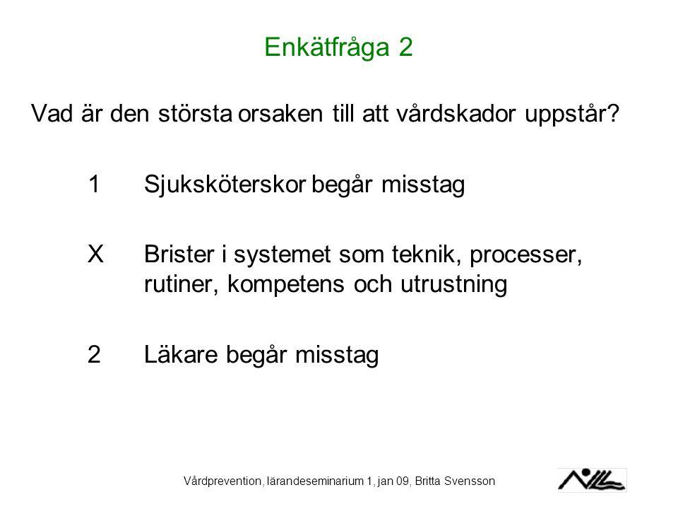 Vårdprevention, lärandeseminarium 1, jan 09, Britta Svensson Enkätfråga 2 Vad är den största orsaken till att vårdskador uppstår? 1Sjuksköterskor begå