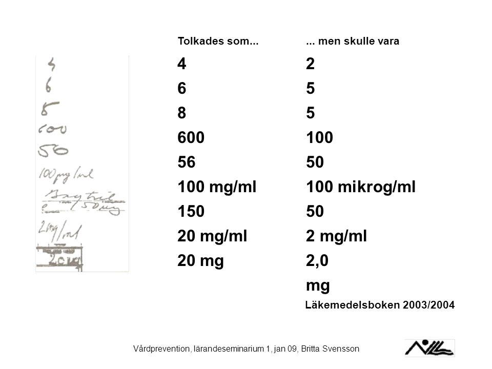 Tolkades som... 4 6 8 600 56 100 mg/ml 150 20 mg/ml 20 mg... men skulle vara 2 5 100 50 100 mikrog/ml 50 2 mg/ml 2,0 mg Läkemedelsboken 2003/2004