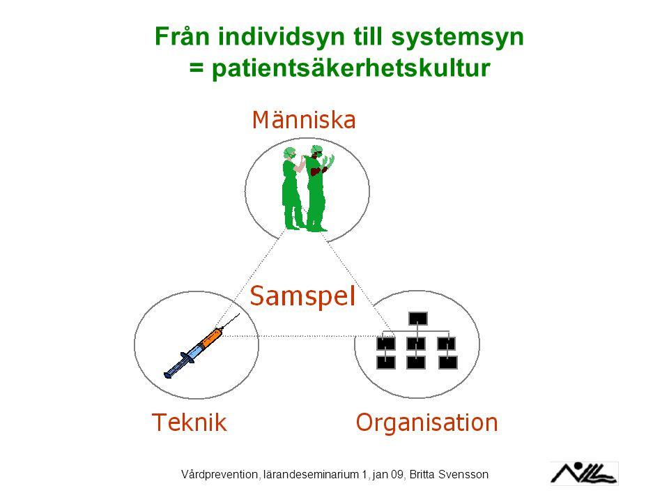 Från individsyn till systemsyn = patientsäkerhetskultur