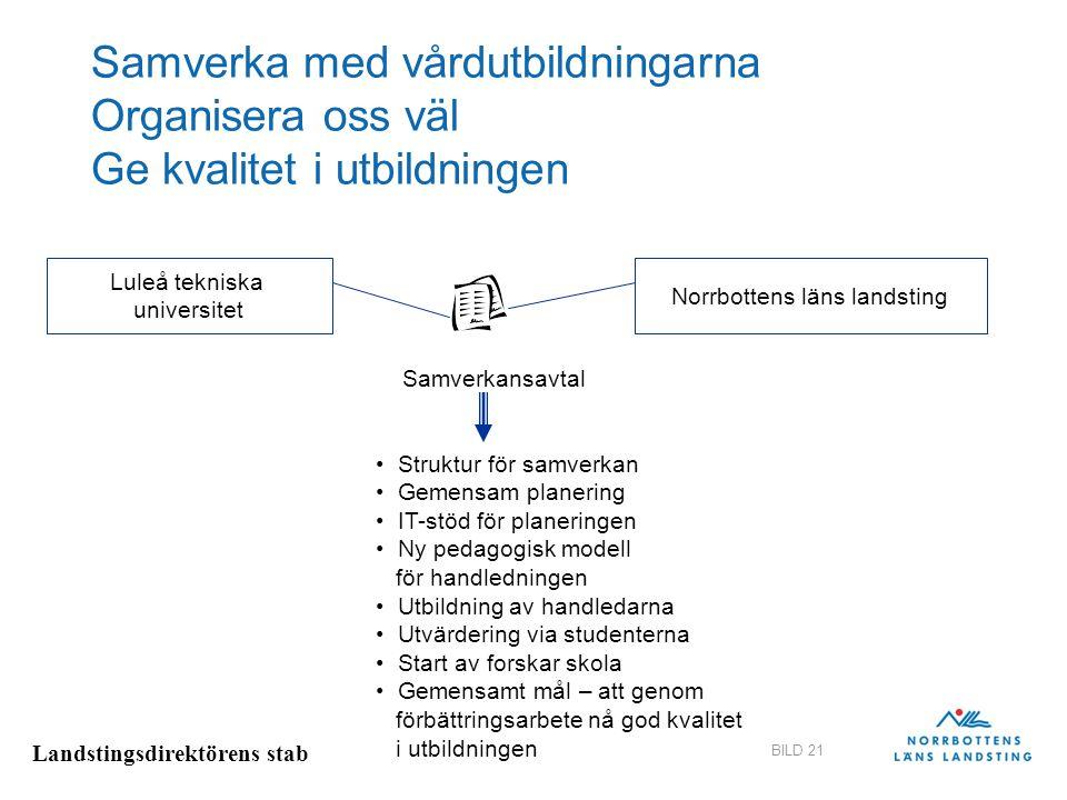 Landstingsdirektörens stab BILD 21 Samverka med vårdutbildningarna Organisera oss väl Ge kvalitet i utbildningen Luleå tekniska universitet Norrbotten