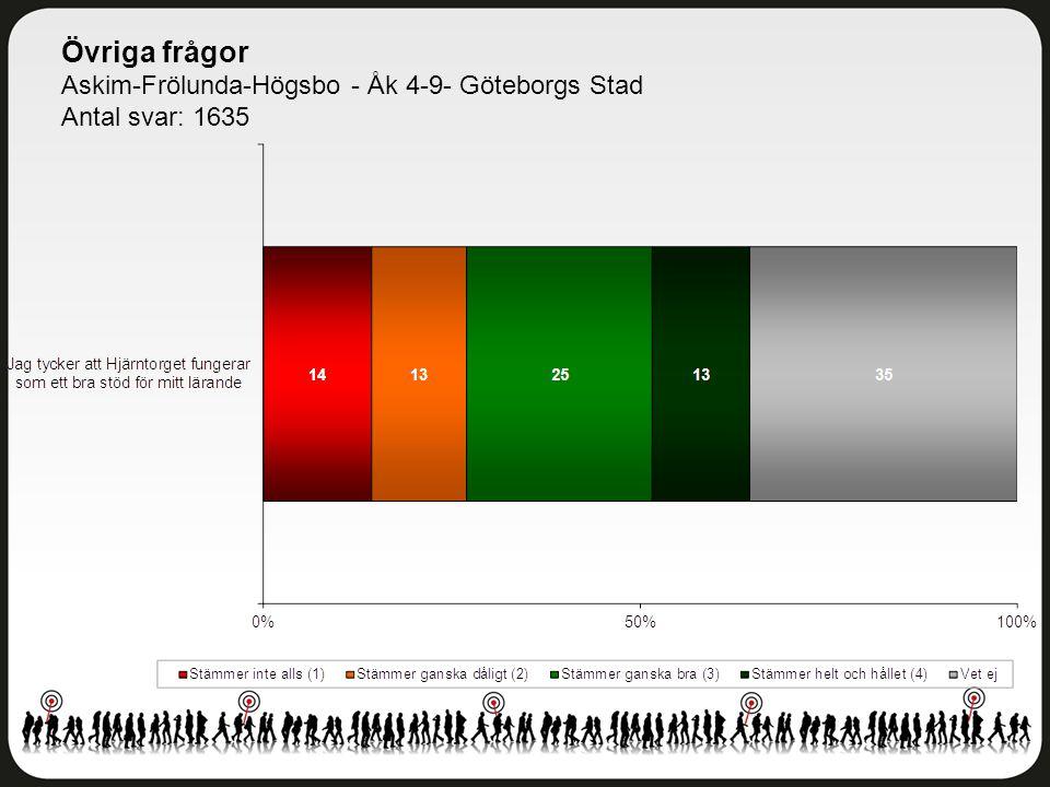 Övriga frågor Askim-Frölunda-Högsbo - Åk 4-9- Göteborgs Stad Antal svar: 1635