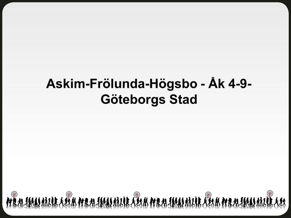 Askim-Frölunda-Högsbo - Åk 4-9- Göteborgs Stad