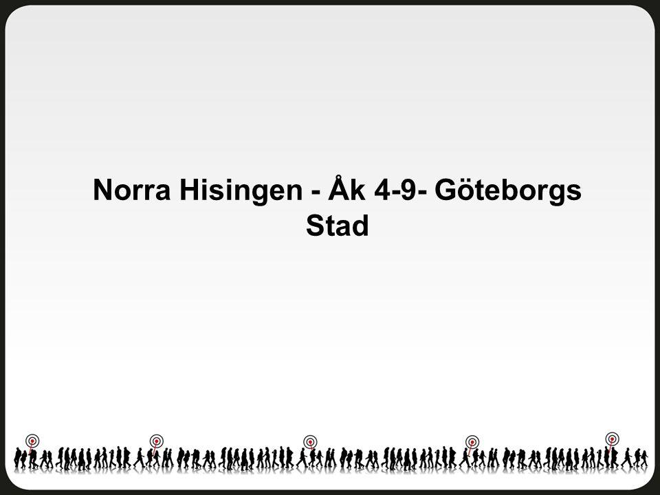 Norra Hisingen - Åk 4-9- Göteborgs Stad