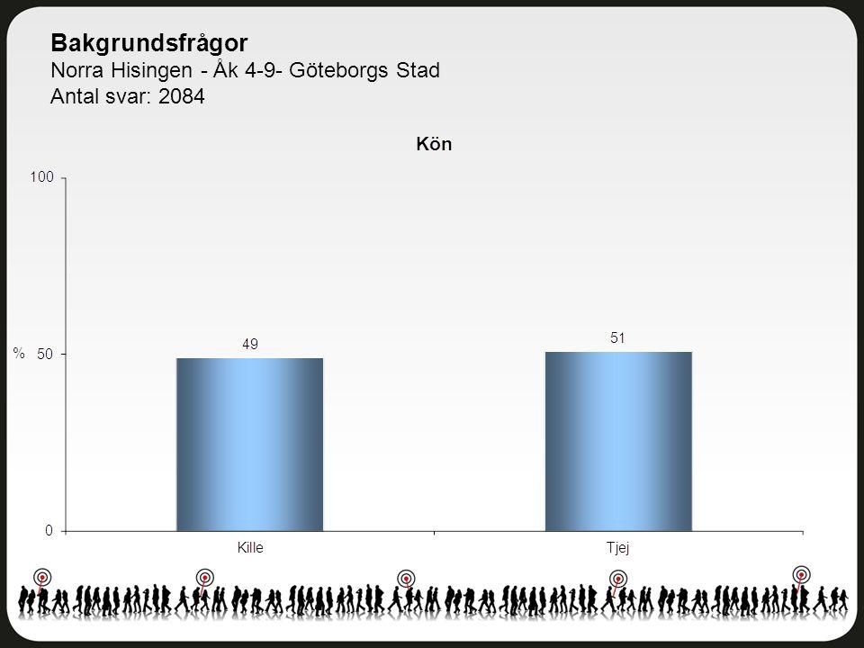 Bakgrundsfrågor Norra Hisingen - Åk 4-9- Göteborgs Stad Antal svar: 2084