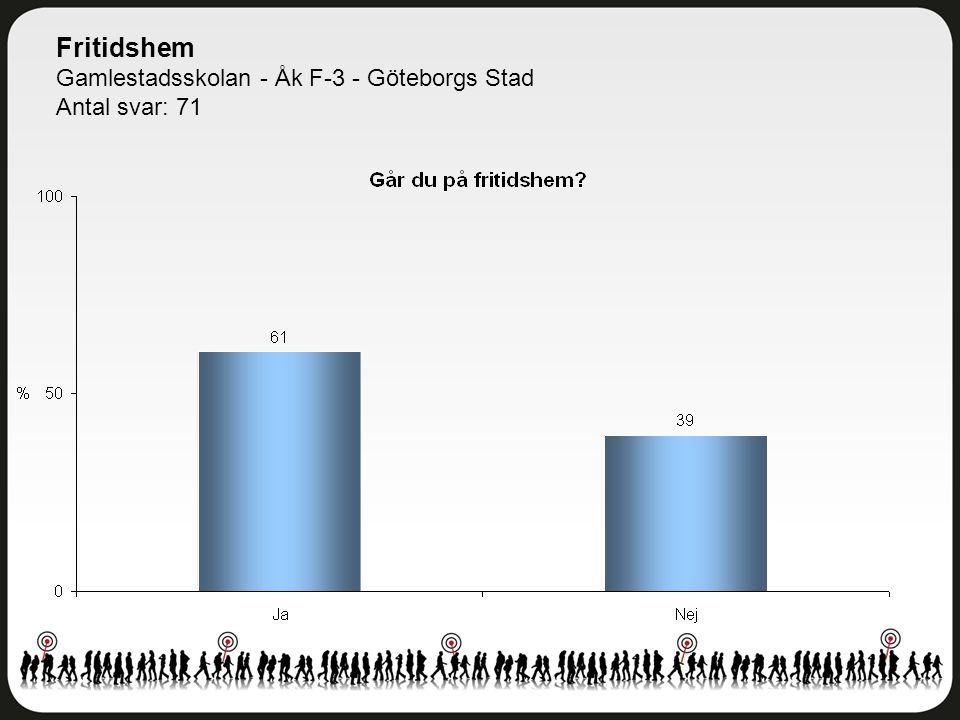 Fritidshem Gamlestadsskolan - Åk F-3 - Göteborgs Stad Antal svar: 71