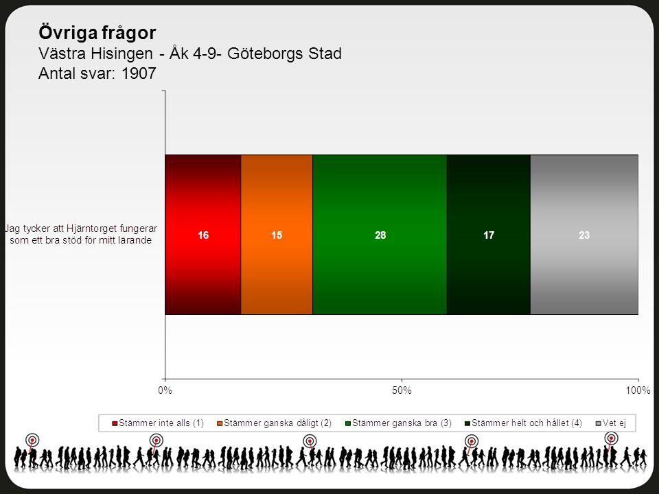 Övriga frågor Västra Hisingen - Åk 4-9- Göteborgs Stad Antal svar: 1907