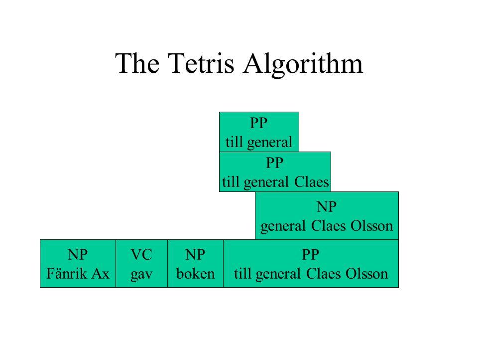 The Tetris Algorithm NP boken NP Fänrik Ax PP till general Claes VC gav PP till general Claes Olsson NP general Claes Olsson PP till general