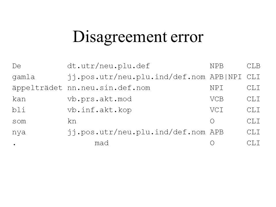 Disagreement error De dt.utr/neu.plu.def NPB CLB gamla jj.pos.utr/neu.plu.ind/def.nom APB|NPI CLI äppelträdet nn.neu.sin.def.nom NPI CLI kan vb.prs.akt.mod VCB CLI bli vb.inf.akt.kop VCI CLI som kn O CLI nya jj.pos.utr/neu.plu.ind/def.nom APB CLI.