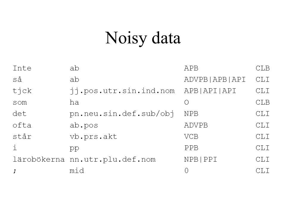 Noisy data Inte ab APB CLB så ab ADVPB|APB|API CLI tjck jj.pos.utr.sin.ind.nom APB|API|API CLI som ha O CLB det pn.neu.sin.def.sub/obj NPB CLI ofta ab.pos ADVPB CLI står vb.prs.akt VCB CLI i pp PPB CLI lärobökerna nn.utr.plu.def.nom NPB|PPI CLI ; mid0 CLI