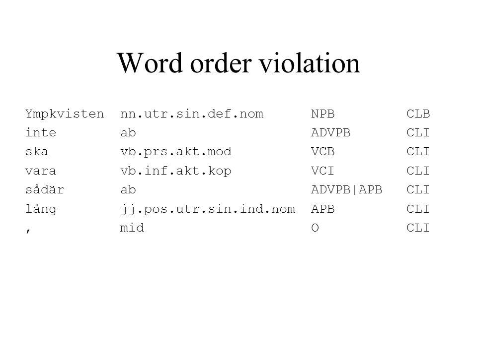 Word order violation Ympkvisten nn.utr.sin.def.nom NPB CLB inte ab ADVPB CLI ska vb.prs.akt.mod VCB CLI vara vb.inf.akt.kop VCI CLI sådär ab ADVPB|APB CLI lång jj.pos.utr.sin.ind.nom APB CLI, mid O CLI