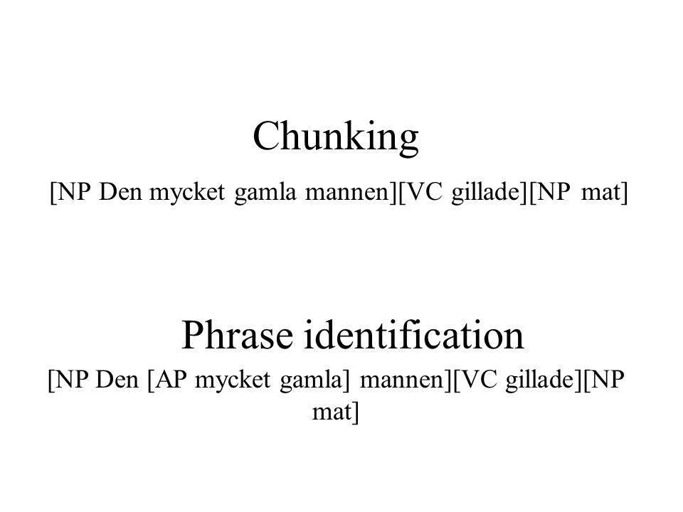 Chunking [NP Den mycket gamla mannen][VC gillade][NP mat] Phrase identification [NP Den [AP mycket gamla] mannen][VC gillade][NP mat]