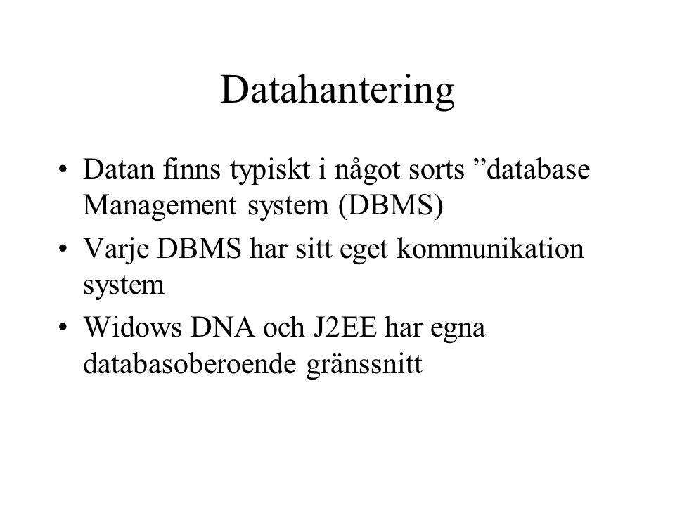 """Datahantering Datan finns typiskt i något sorts """"database Management system (DBMS) Varje DBMS har sitt eget kommunikation system Widows DNA och J2EE h"""