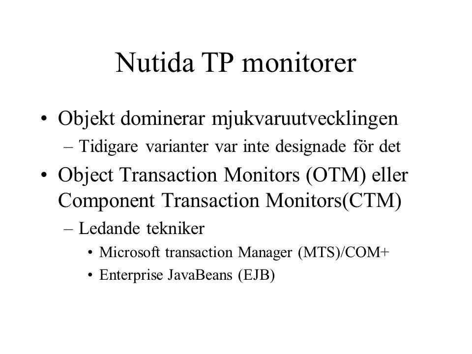 Nutida TP monitorer Objekt dominerar mjukvaruutvecklingen –Tidigare varianter var inte designade för det Object Transaction Monitors (OTM) eller Compo