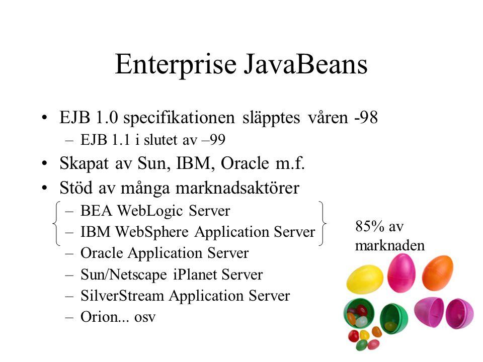 Enterprise JavaBeans EJB 1.0 specifikationen släpptes våren -98 –EJB 1.1 i slutet av –99 Skapat av Sun, IBM, Oracle m.f. Stöd av många marknadsaktörer