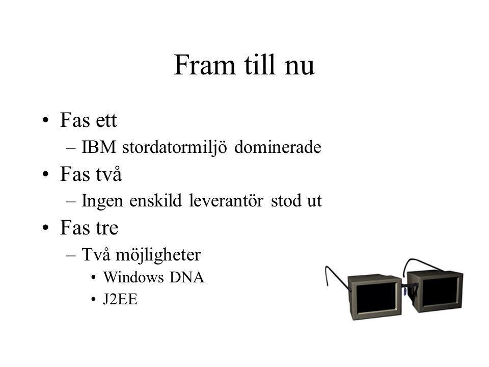 Fram till nu Fas ett –IBM stordatormiljö dominerade Fas två –Ingen enskild leverantör stod ut Fas tre –Två möjligheter Windows DNA J2EE
