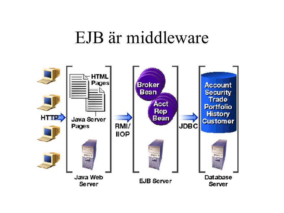 EJB är middleware
