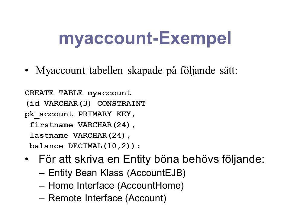 myaccount-Exempel Myaccount tabellen skapade på följande sätt: CREATE TABLE myaccount (id VARCHAR(3) CONSTRAINT pk_account PRIMARY KEY, firstname VARC